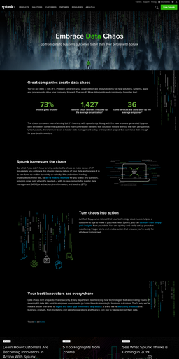 Splunk Competitors, Reviews, Marketing Contacts, Traffic